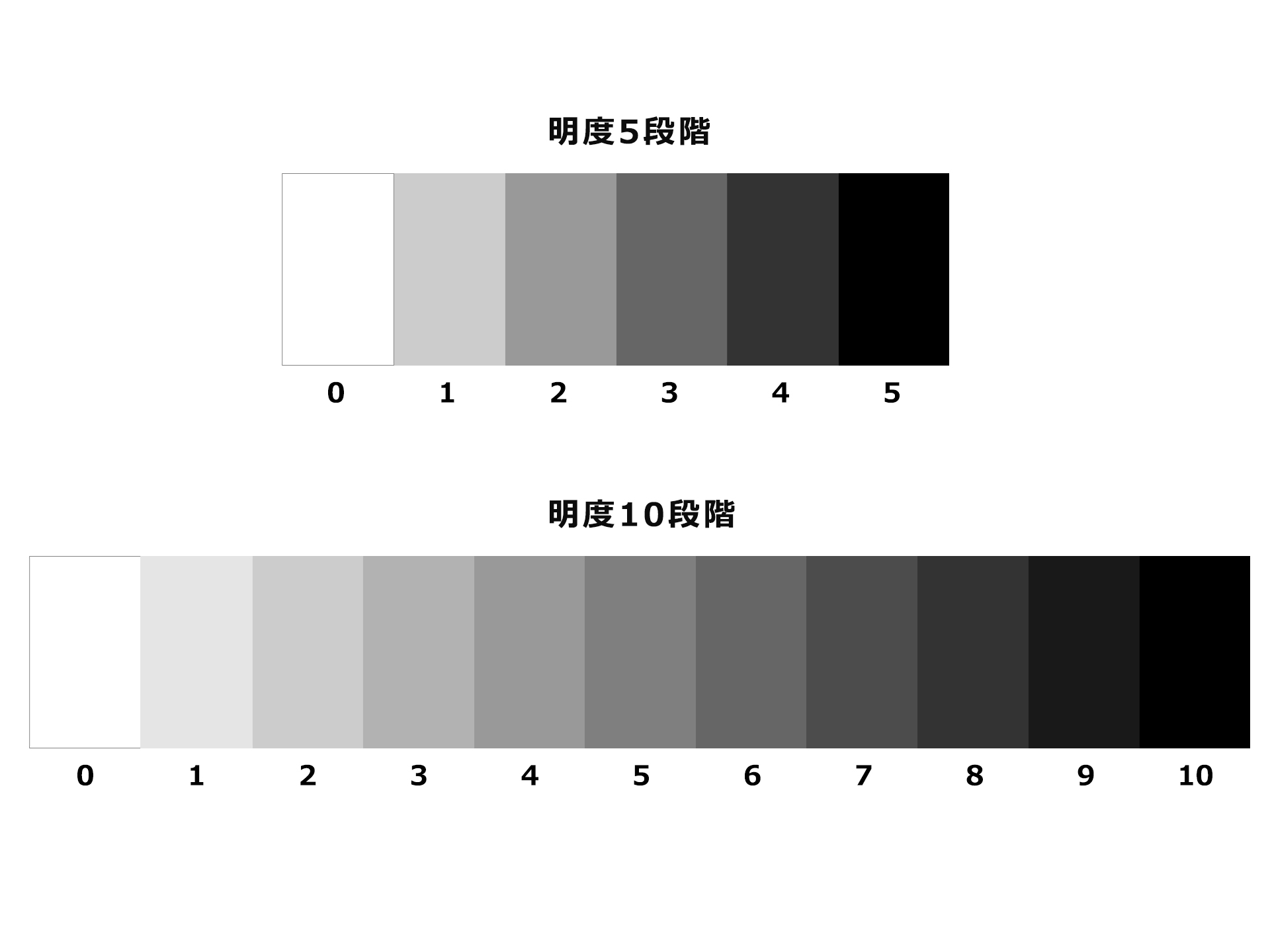 白黒5段階 白黒10段階