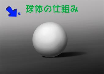 球体 デッサン 表現