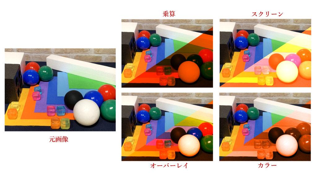 幾何形体 四代原型 立方体