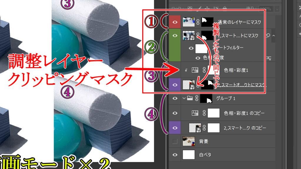 調整レイヤー 幾何形体 四代原型
