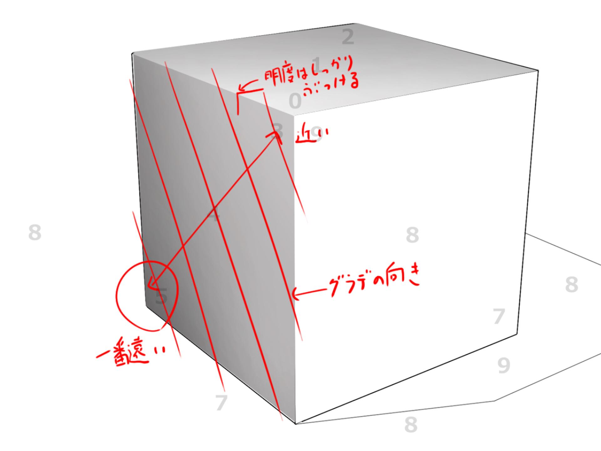 立方体 白黒 左側面