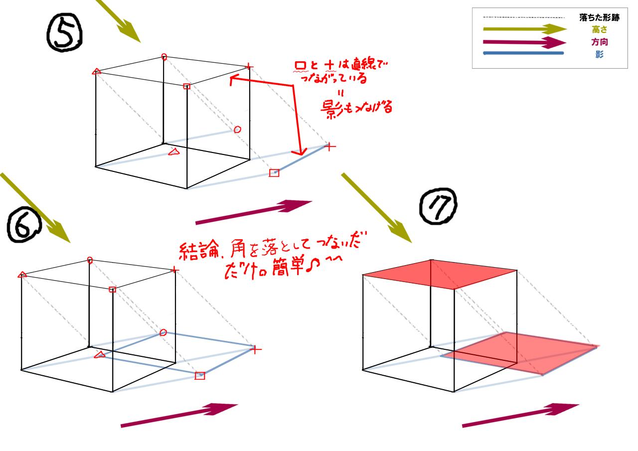 影 立方体 箱