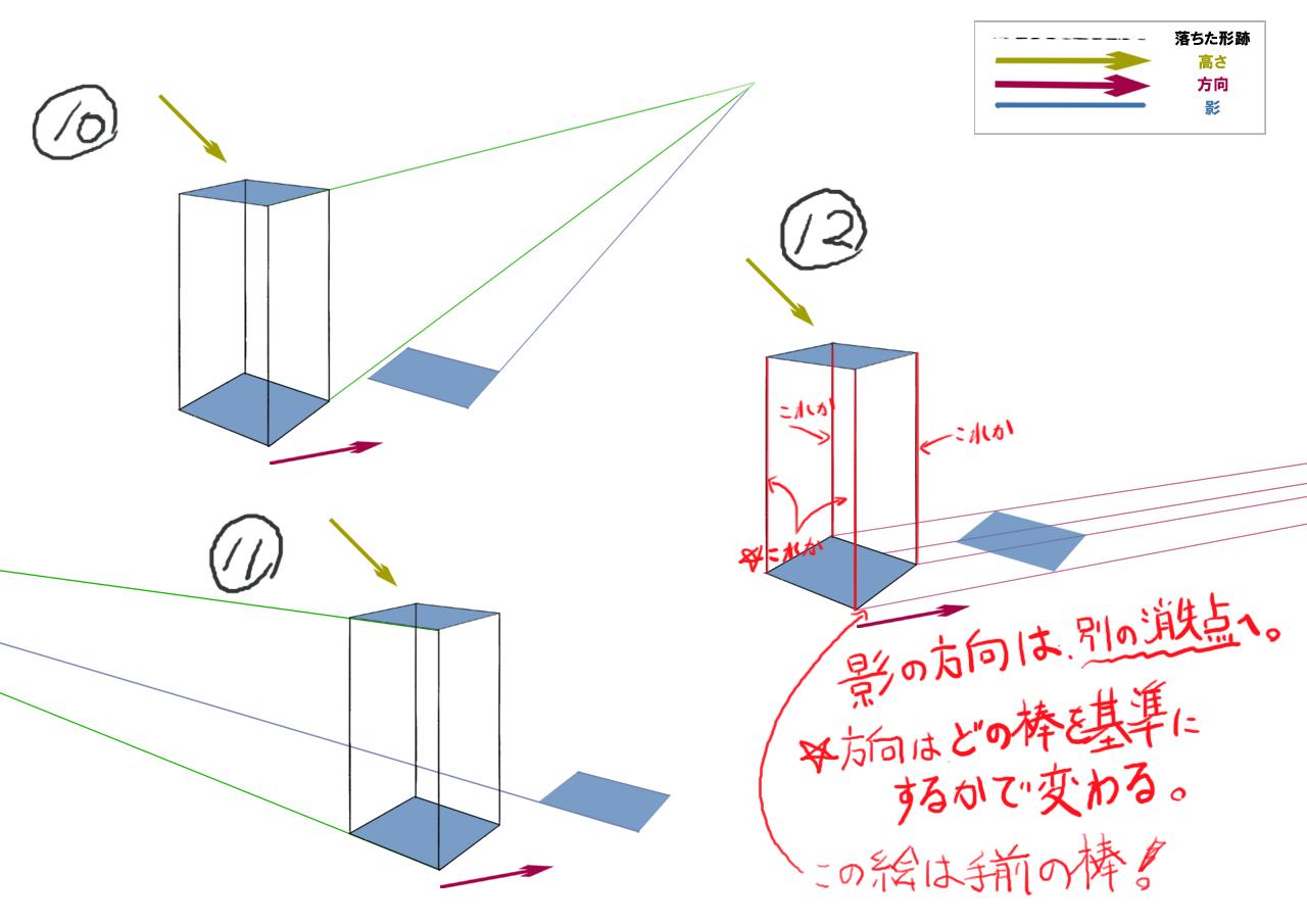 影 描き方 長方体