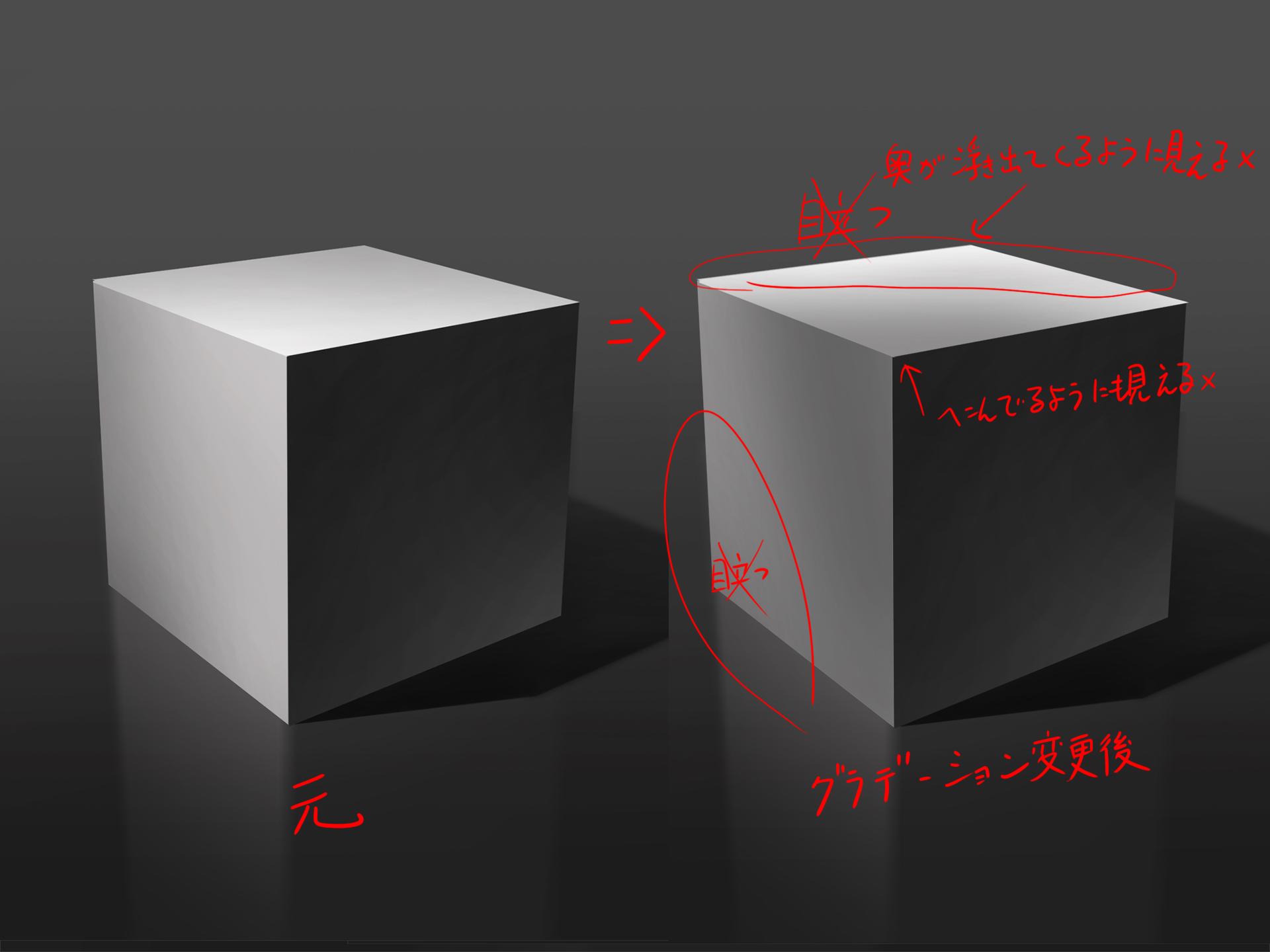 立方体 完成 違い